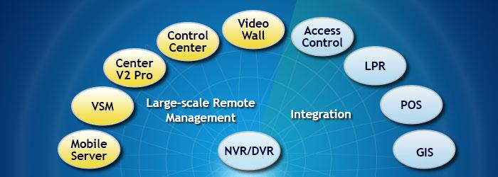 GeoVision Inc  - Megapixel IP Network Camera, NVR, DVR, Access