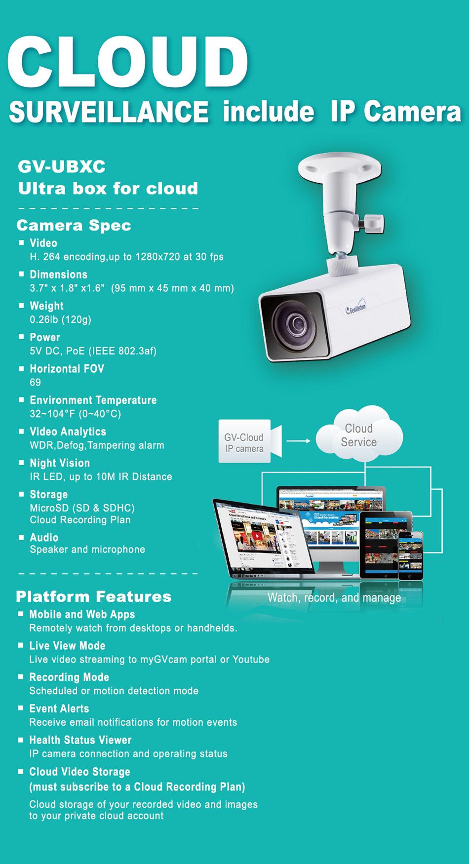 Features | myGVcloud - GeoVision Cloud Surveillance